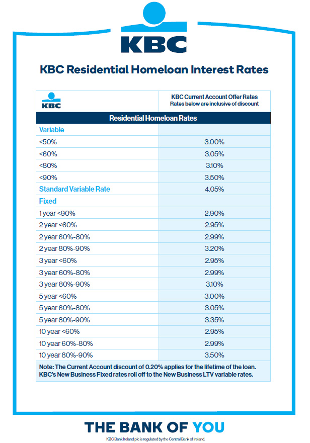 kbc announces new 10 year fixed mortgage rates