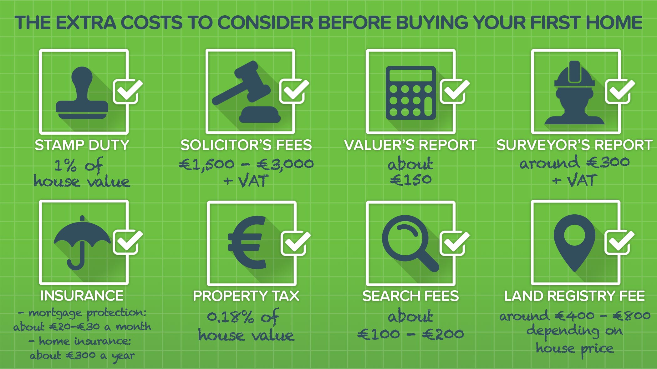 The Extra Costs To Consider Before Buying Your First Home Bonkers Ie