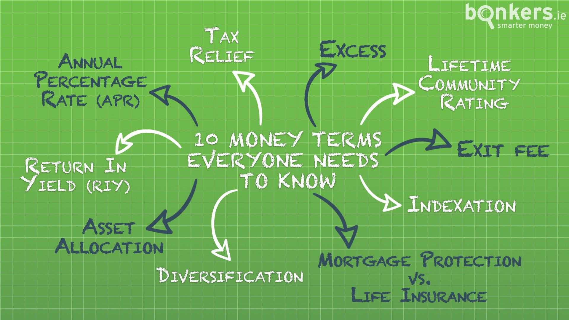 10 money terms everyone needs to know