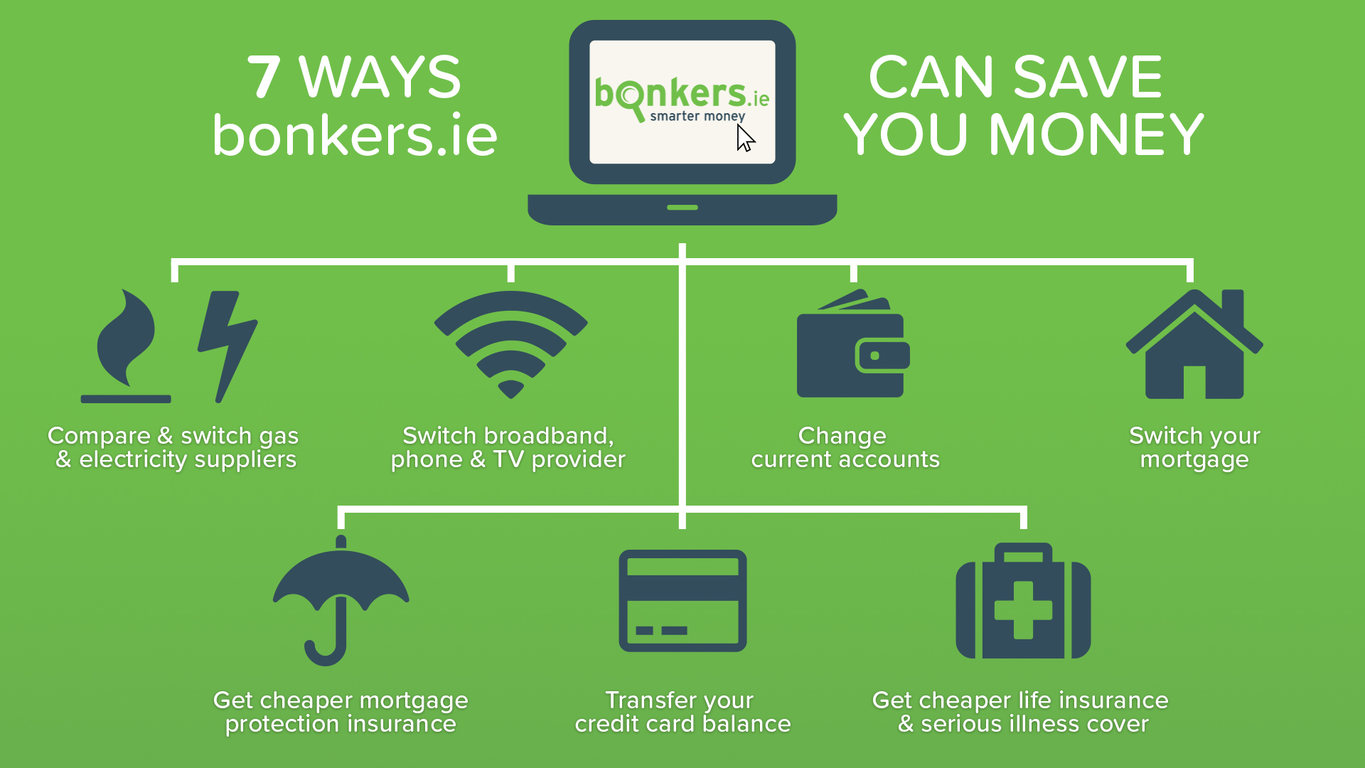 7 ways bonkers.ie can save you money on your bills