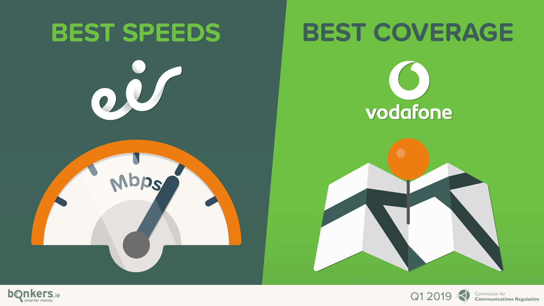 Which mobile provider has the best coverage in your area