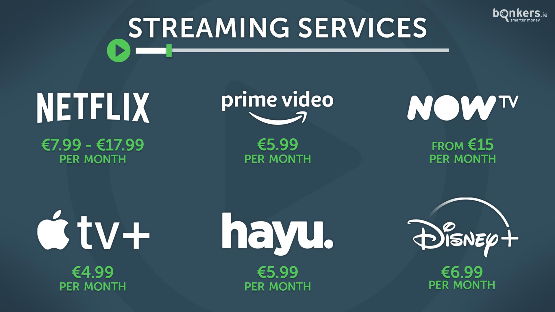 Streaming prices